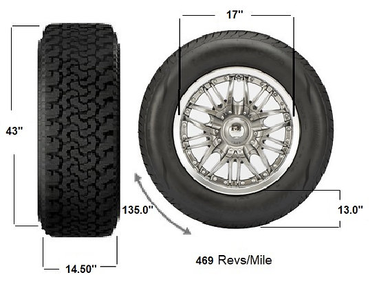 43X14.5R17, Used Tires