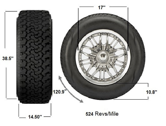 38.5X14.5R17, Used Tires