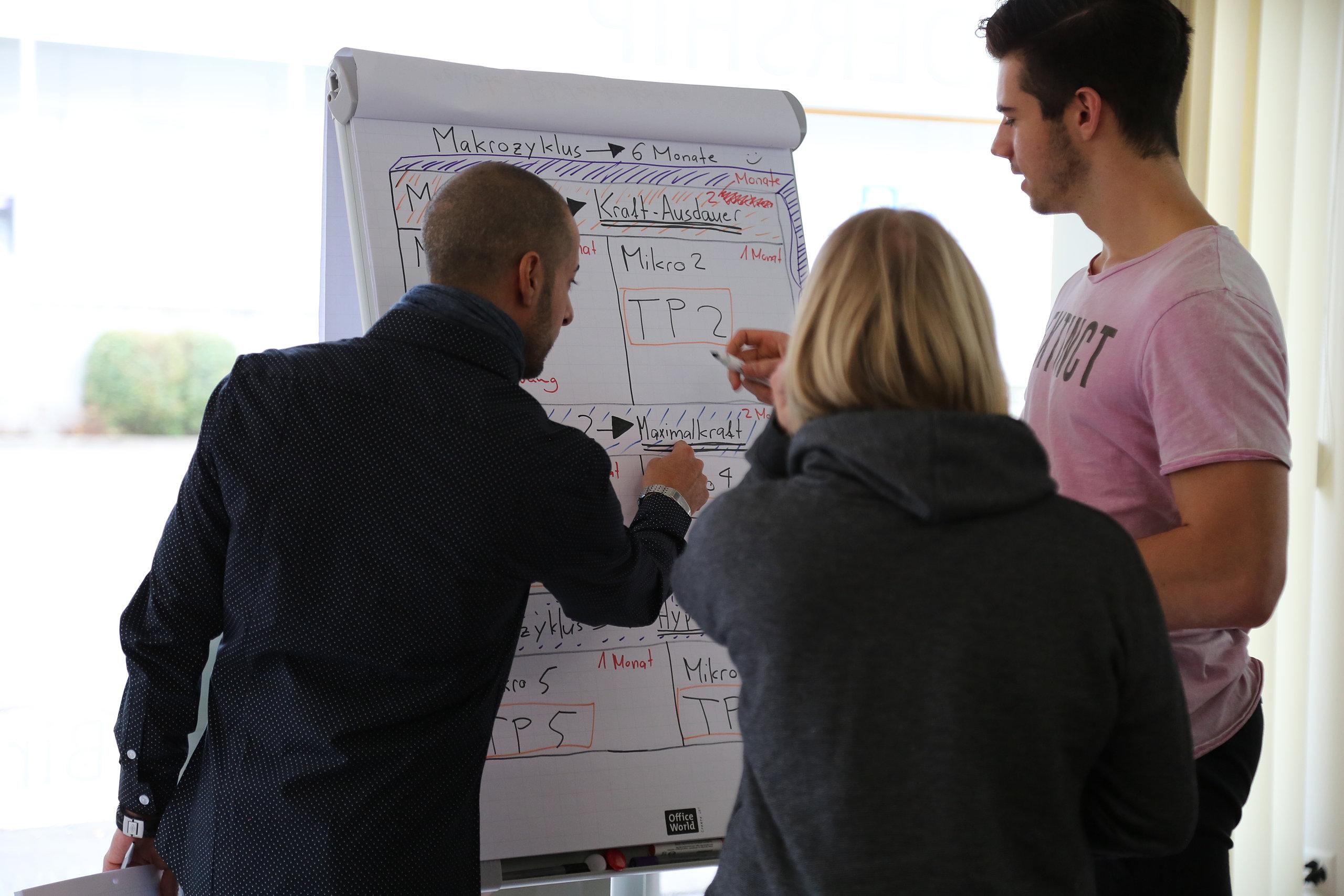 Ausbildung ern hrungscoach ern hrungsberater for Ausbildung innenarchitektur schweiz