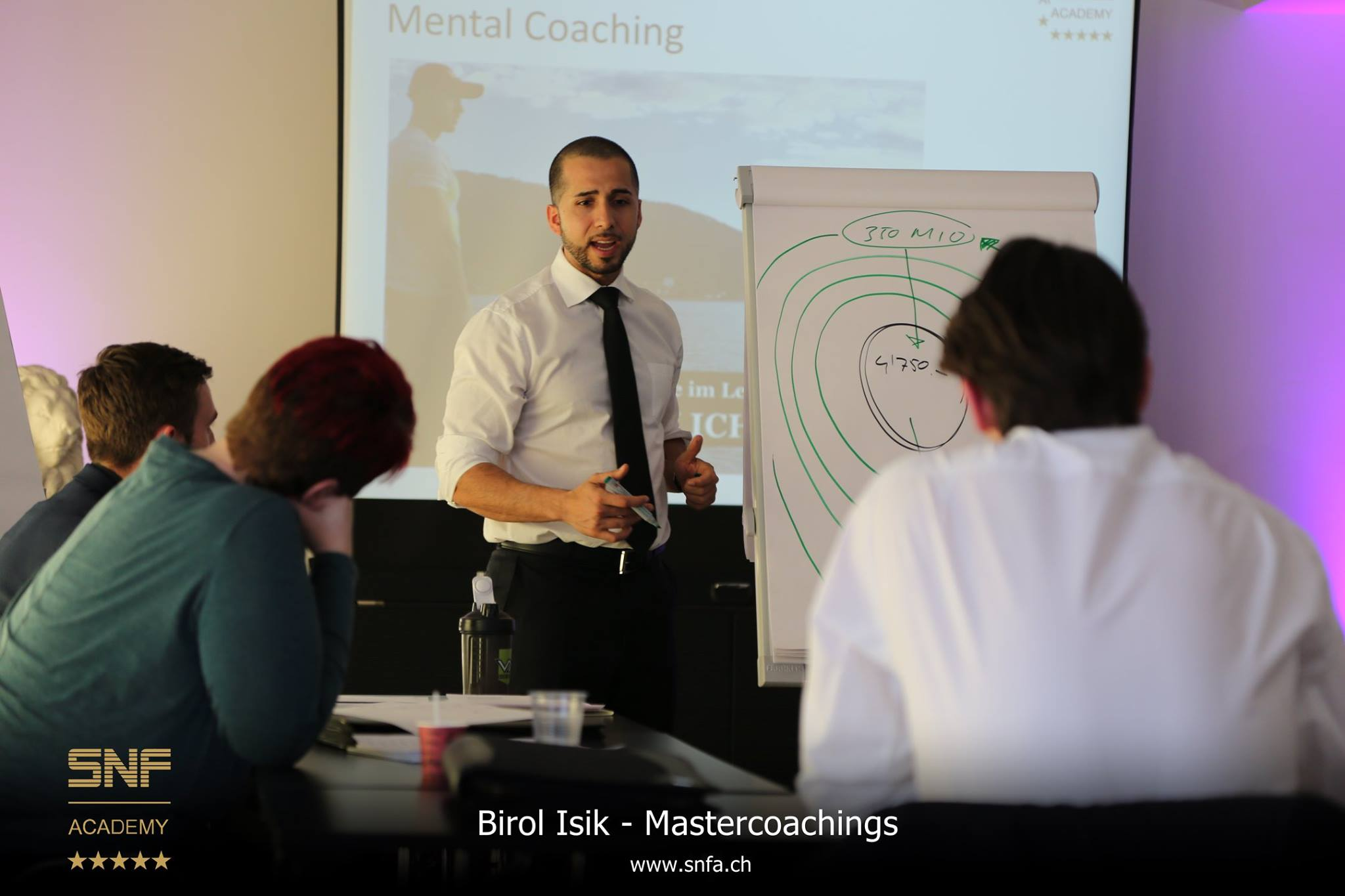 meditation schweiz coaching