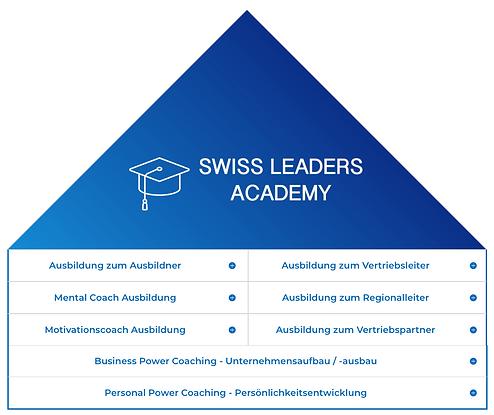 swiss leaders academy schweiz.tiff
