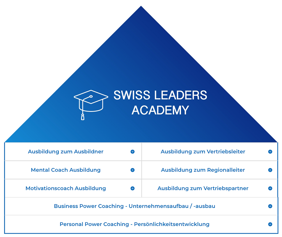 swiss leaders academy schweiz.tiff