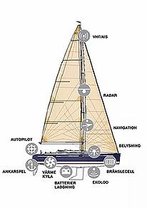 boat_m_Ikoner1.webp