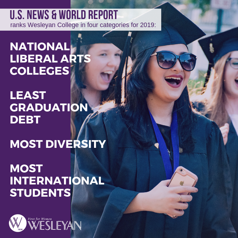 U S  News ranks Wesleyan College among America's Best