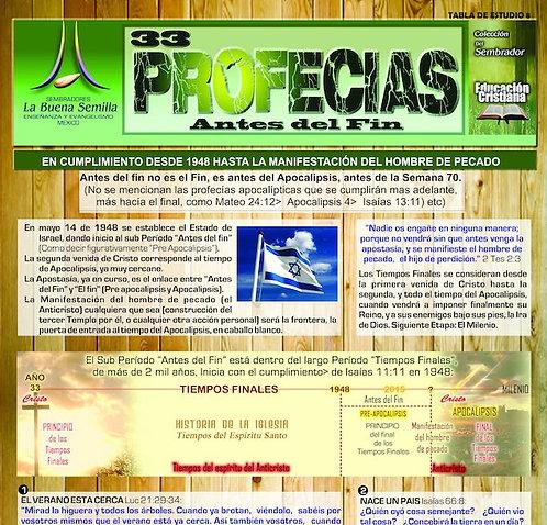 P Tabla de Estudio 33 Profecías