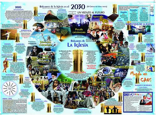 Baluartes de la iglesia en el 2030 digital