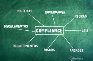 Combate ao Assédio cometido na Empresa e a importância das ferramentas do Compliance Trabalhista.