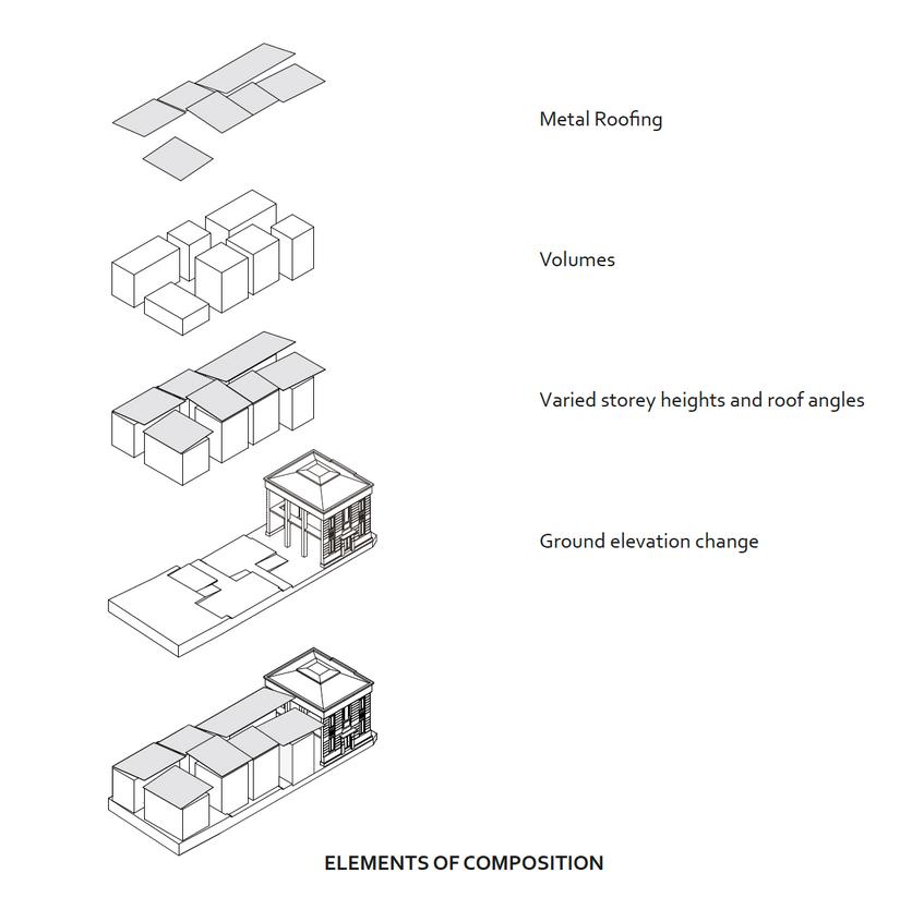 Danning Niu -Composition study