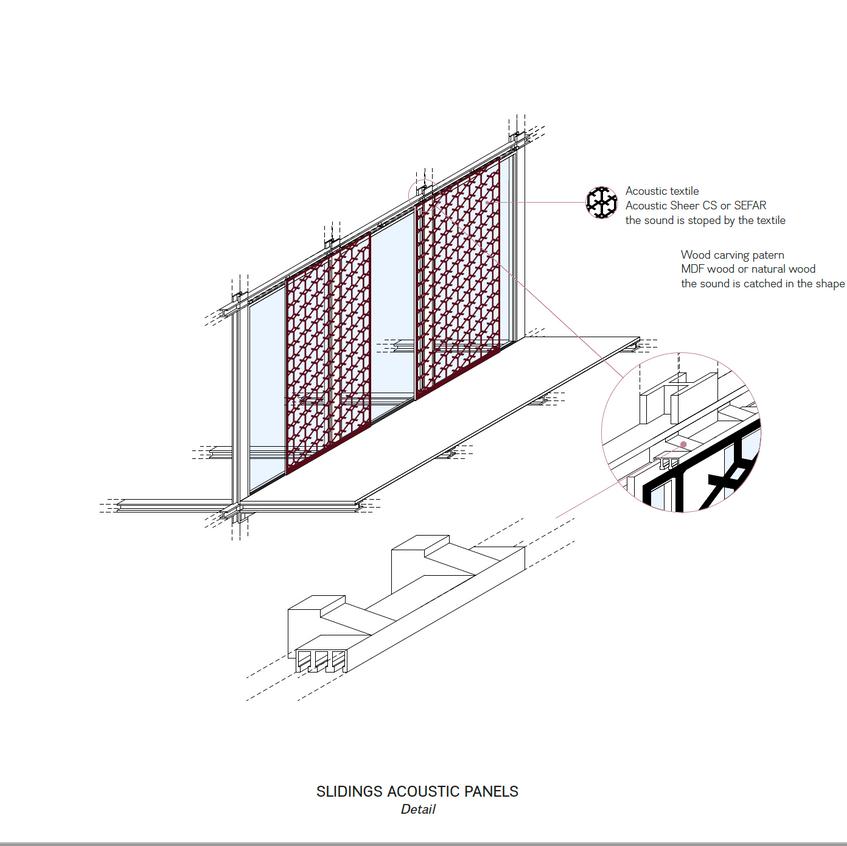 Antoine Matta - Screen System