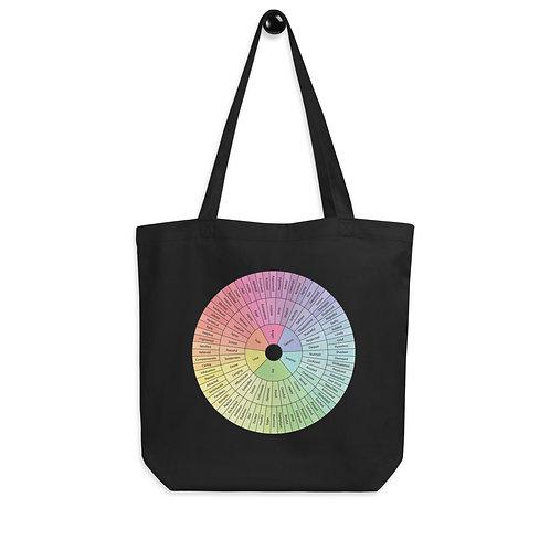 Feelings Wheel Tote Bag