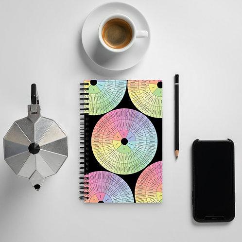 Feelings Wheel Notebook