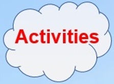 Wellbeing Day Out Activities