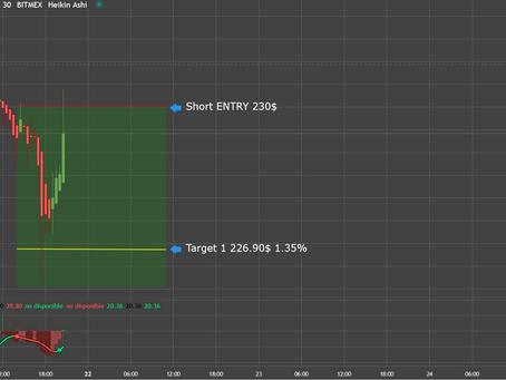 ETH short June 21/2020  1.35%