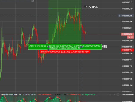Our pick LOOM/BTC  today. 5.85%