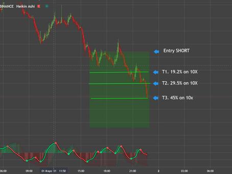 CAKE/USDT. 1 Signal May 2021. 45%Profit.