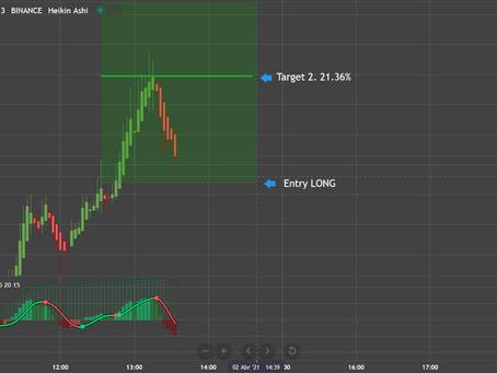 VET/USDT  1st Signal APRIL 2021. 21%