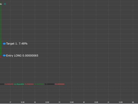 QKC Long. June 15th 2020. 7.48%