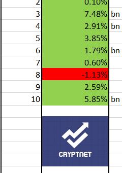 September 2020 Crypto Results