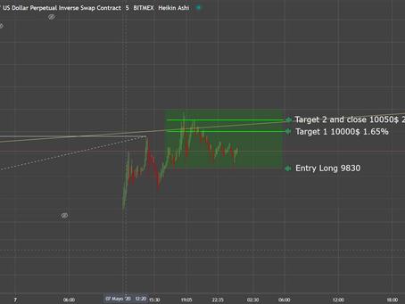 BTC signal May 7Th 2020 2.14%