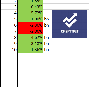 Crypto Signals October Results
