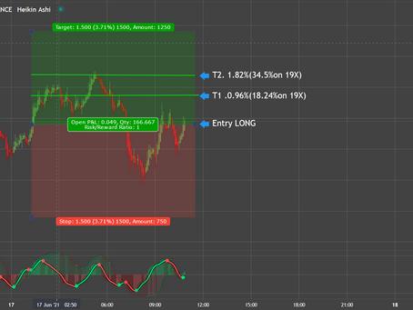 Solana. 34.5% June 17th. Profit.