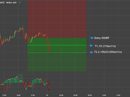 EGLD short. 23.65%