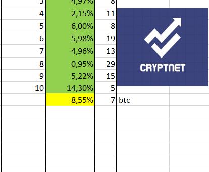 RESULTADOS SEÑALES JULIO 2021.  847%