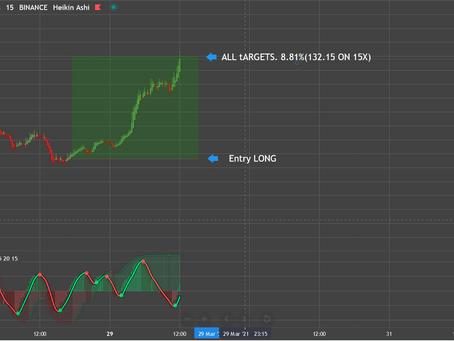 ETH/USDT 132% TODAY