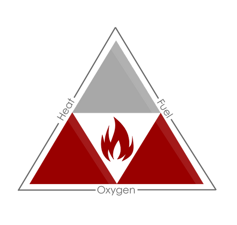 Watermist_Fire triangle.PNG