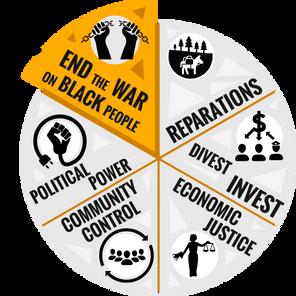 New Sermon Series: Movement for Black Lives