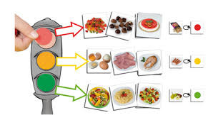 Cosa è l'Educazione Alimentare