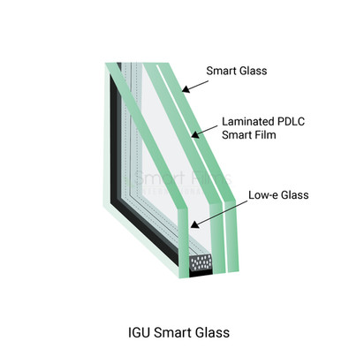 IGU Smart Glass-01.jpg