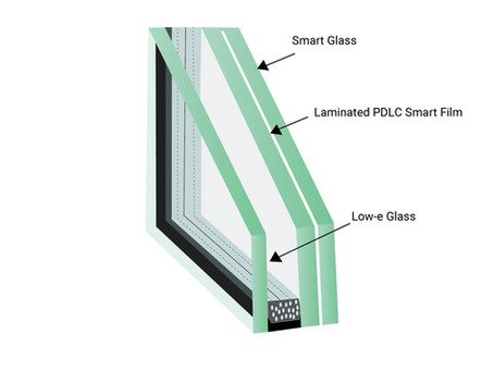TIP#06 - When privacy glass comes as IGU?