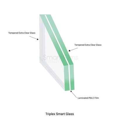 Triplex Glass-01.jpg