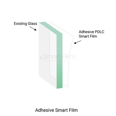 Adhesive Smart Film-01.jpg