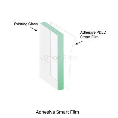 Adhesive Smart Film