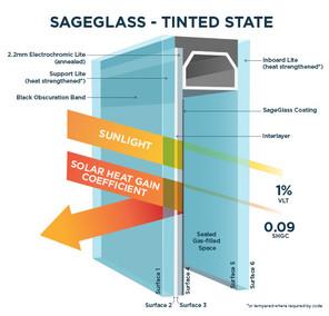 sageglass_tintedstate.jpg