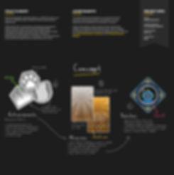 NGUX_AchievementSystem_2.jpg
