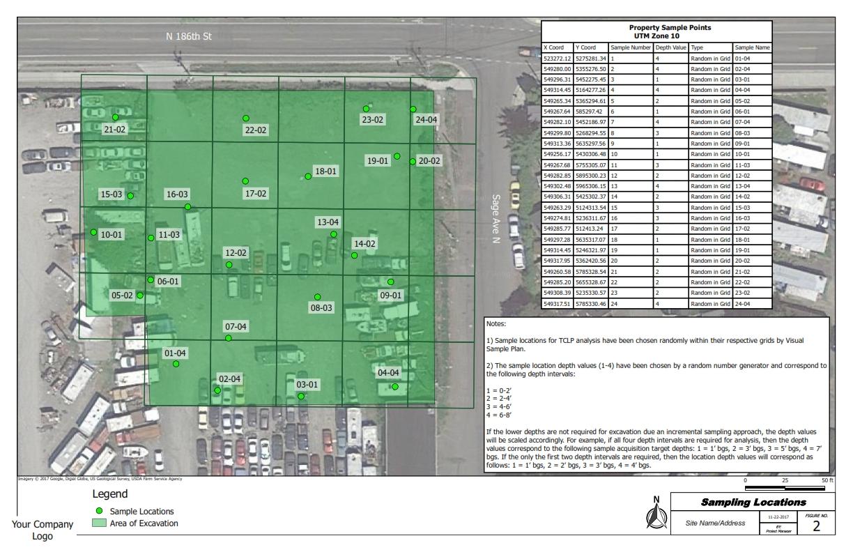 Soil Sampling Plan
