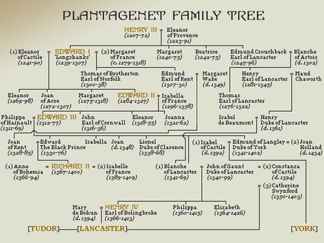 Wednesdays With Will #3 - Histories and Family Trees