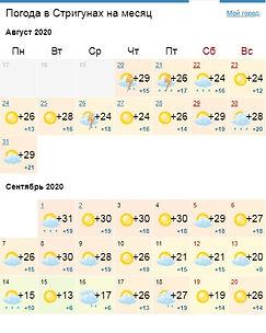 Погода Стригуны с 20.08-20.09.20.jpg