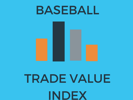 Trade Value Index