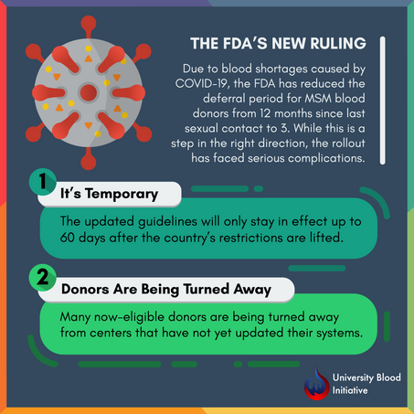 FDA's New Ruling & COVID-19