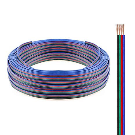 RGB and RGBW Wire