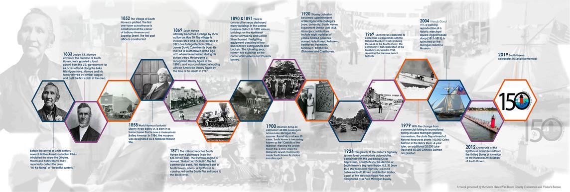 South Haven Timeline