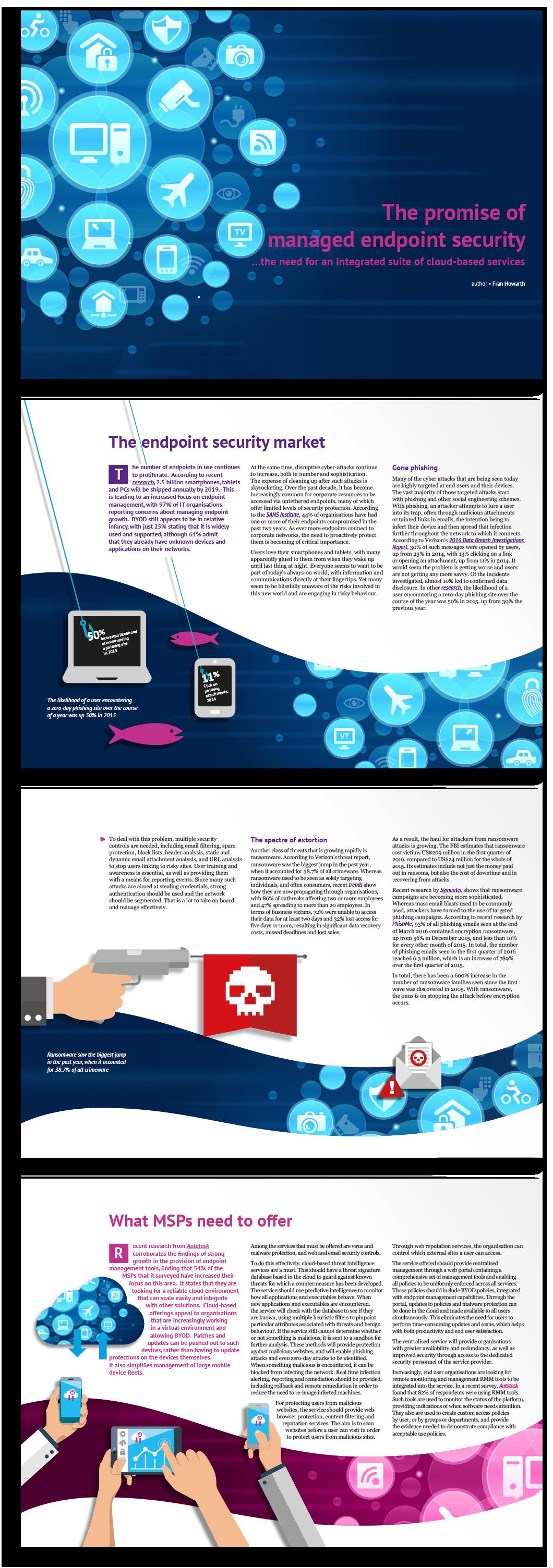 Cyber Technology eBook