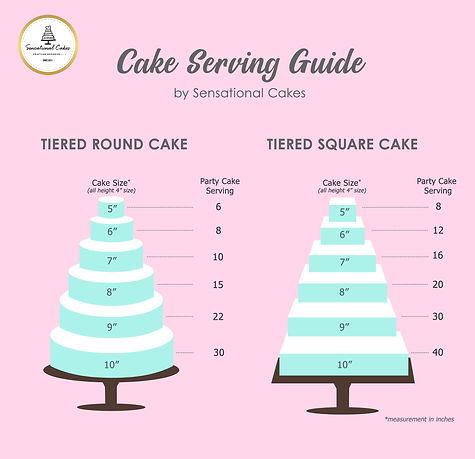 cake serving list_SC logo.jpg