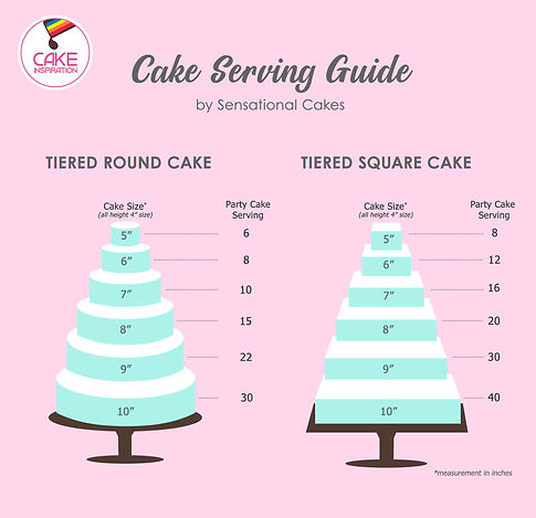 cake serving list_CI logo.jpg
