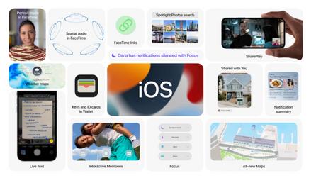 Apple iOS 15 announced on June 7th