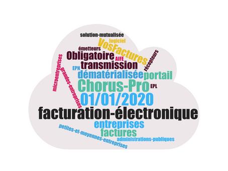 La facturation électronique : Obligatoire pour qui et pour quel type de transmission ?